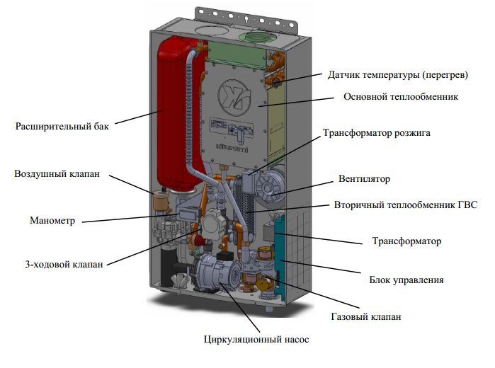 Как переделать газовый котел на два теплообменник сколько литров на котл дон 31 5 теплообменник