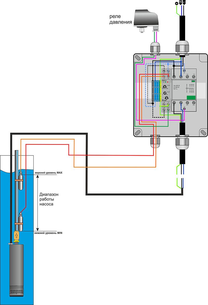 схема подключения магнитного пускателя с пульта