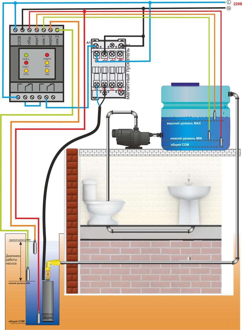 схема шкафа управления насосами подачи воды