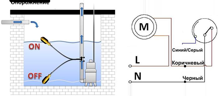 Поплавковые выключатели в схемах управления 154