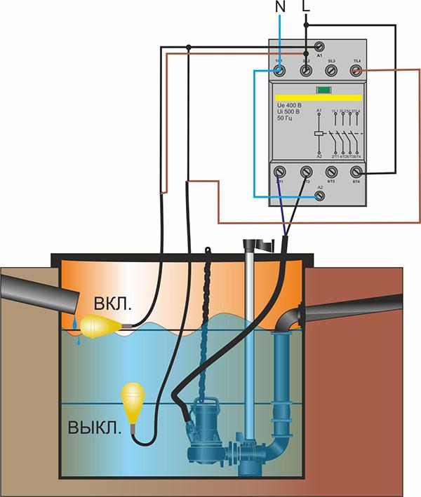 Поплавковые выключатели в схемах управления 121